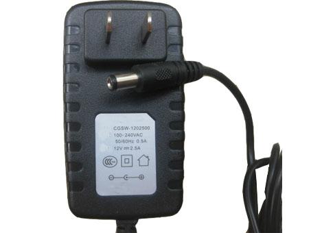 CGSW-1503000