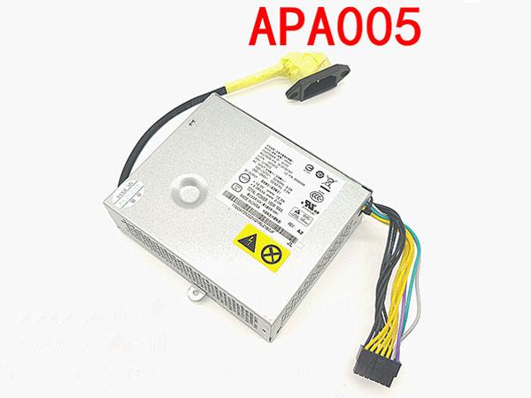 レノボ HKF1502-3B APA005 FSP150-20AI