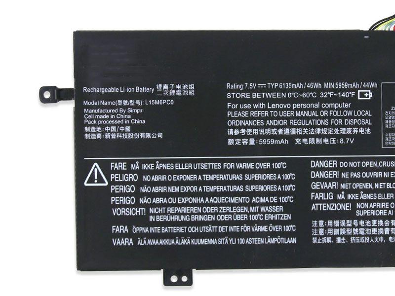 レノボ L15M6PC0
